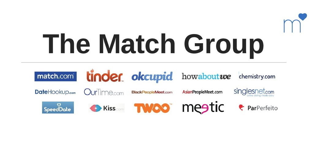 How to Start A Dating Site - Should You Create a Dating Site