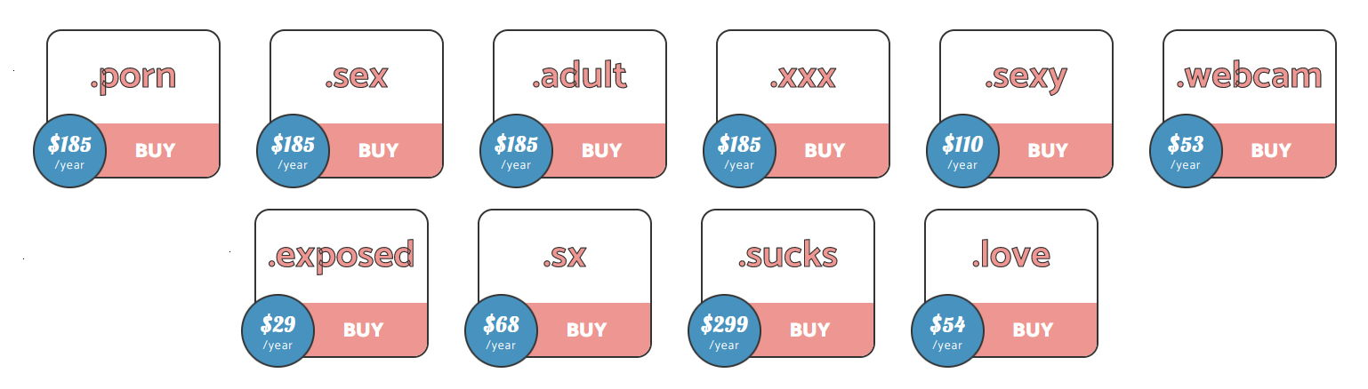 Pick an Adult Domains when Starting a Porn Site